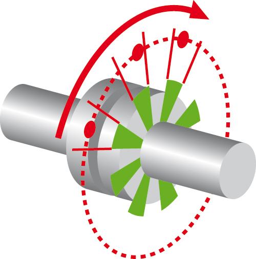 激光对中仪/防爆型旋转轴激光对中仪