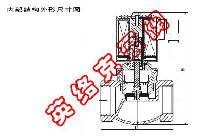 ZQDF铜系列通用电磁阀