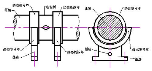 HX-908弧型耦合器