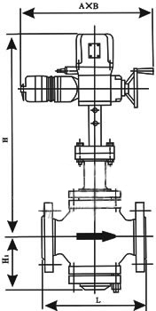 ZRZP电动调节阀