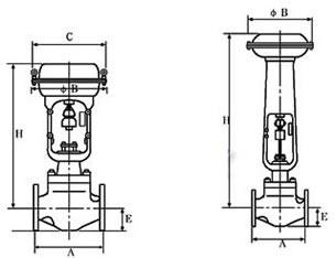 HSC套筒单座调节阀