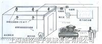 蓄电池极板固化室的成套设备和配件   WM