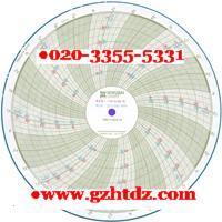 OMEGA奧美加 記錄紙 CT8000C-0-100/24 CT8000C-0-100/24