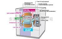HTSE小型冷熱沖擊試驗箱 ----