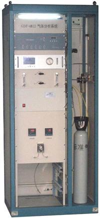 轉爐煤氣回收氣體分析系統