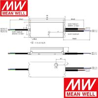 台湾meanwell明伟品牌IP67防水防雨LED电源