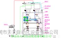 粉末輸送稱重系統