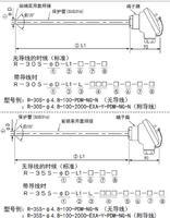 R-30S/R-35S接線盒鎧裝熱電阻PT100溫度探頭