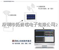 ZIGBEE-1608 智能數據采集器 zigbee 1608