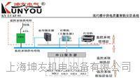 互聯網+WBE10KV電能質量監控