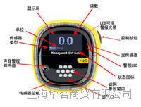 BW新款二氧化气氮报警仪 SOLO