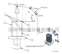 IPX9K高温高压喷水试验机
