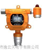 溫氧氣在線分析儀 MIC-600-O2-H-A