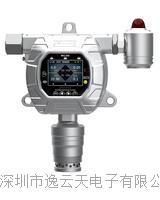 在線式激光甲烷檢測儀 MIC-600-CH4-TDLAS-A