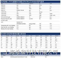 PM 2.5 空氣監測用濾膜 7592-104