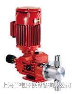 R系列柱塞計量泵 R系列