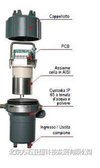 ADEV在线热导气体分析仪
