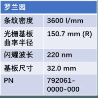 罗兰圆光栅 792061-0000-000