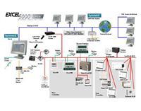 EXCEL5000計算機輔助調節控制工程工具CARE CARE,CARE-80-BASIC,CARE-80-FULL,CARE-80-LNS