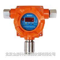 气体探测器BS03II BS03II