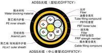ADSS光缆 ADSS-PE-4B1