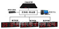 不用鋪設天線-- CDMA授時服務器 W9006