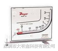 壓差表  Mark II M-700Pa差壓表