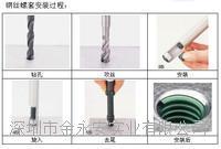 钢丝螺套钻孔和攻丝技术参数