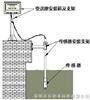 上泰PH電極護套 SUNTEX PC-310,HOTEC PH-101