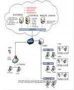 安衛通- 安監移動執法及隱患排查終端 JT5000型