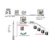 化学品紧急事件管理综合软件 Real-Time