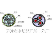 双色电缆BVR10平方 双色电缆BVR10平方