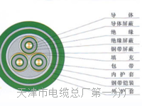 多芯软电缆KVVRP,多芯控制电缆KVVRP   多芯软电缆KVVRP,多芯控制电缆KVVRP