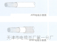阻燃软电缆ZA-RVV-ZR-RVV-ZRVVR 阻燃软电缆ZA-RVV-ZR-RVV-ZRVVR