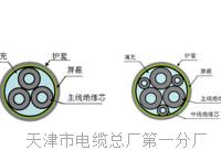 行政电话电缆HYA-50x2x0.5结构图 HYA通信电缆线
