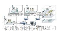 無線溫濕度系統 DataTest