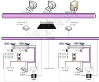 局域网时间同步,NTP网络同步时钟服务器