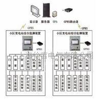 小区配电站智能监控系统方案 小区配电站智能监控系统方案
