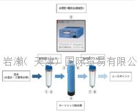 日本IRI软水机系列水质计 IR-0250TH筒式净水器水质计电导率仪纯水器