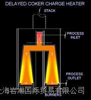 IHI_加熱爐_石油提煉廠用加熱爐IHI