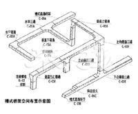 多級管式滑觸線 HXPnR-M、HXPnR-C、HXPnR-Ω系列