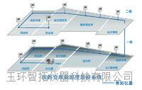 常溫庫溫濕度監控系統 T500-TH