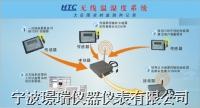 HTC无线温湿度监测系统 HTC