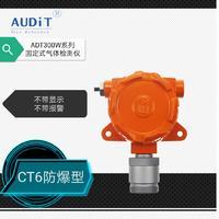 固定式無顯示氧氣氣體檢測儀 ADT300W-O2