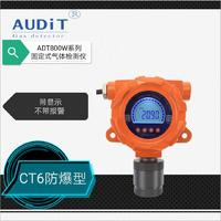 固定式二氧化碳气体检测仪