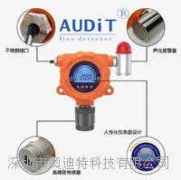 固定式氮氣氣體檢測報警儀