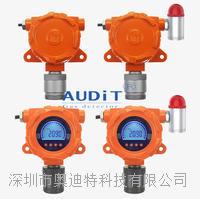 固定式氮氣氣體檢測儀