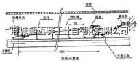 防爆云顶娱乐4008com官网、JHLS-S、JHLS-Z