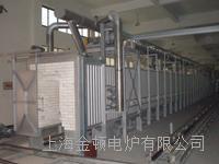 高溫隧道窯