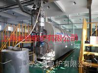 全氣氛保護回轉式爐 JDH-1000